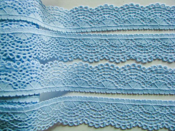 2m elastische Abschluss-Spitze in kräftigem hell-blau Fb1469